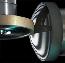 Schneider Optical precision optics