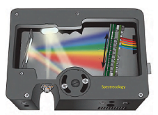spectrometer from spectrecology