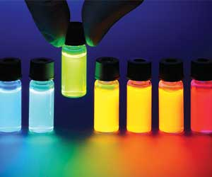 Exciton Fluorescent Dyes