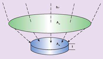 Vigo_Figure1.jpg