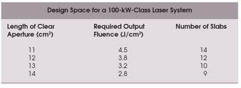 Heat-Capacity-Lasers-2.qxd_Page-46.jpg