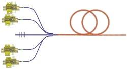 Corning_Fig1_Fiber_laser.jpg