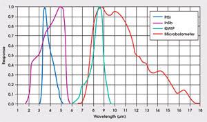 Optronics_Fig1.jpg