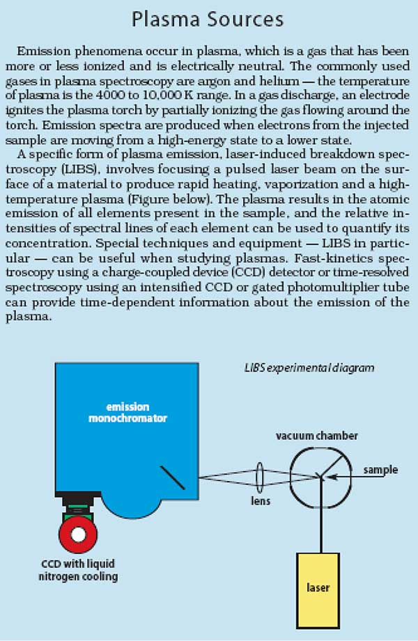 SpectroscopyMastering_Gilden_Sidebar