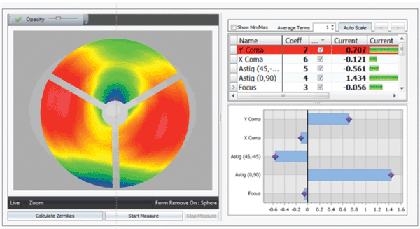 DynaPhase™ Carrier fringe instantaneous interferometry offers real-time topography and surface-parameter analysis, including dynamic reporting of parameters related to alignment, greatly simplifying part setup