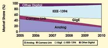 Standards_Gig-E-Vision-Slide5.jpg