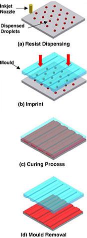 NanoprintLithography.jpg