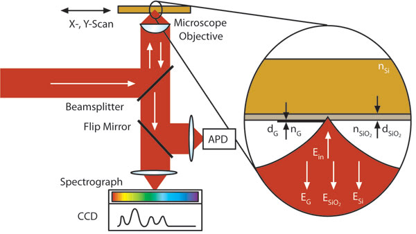 MicroGraphene_Fig1.jpg
