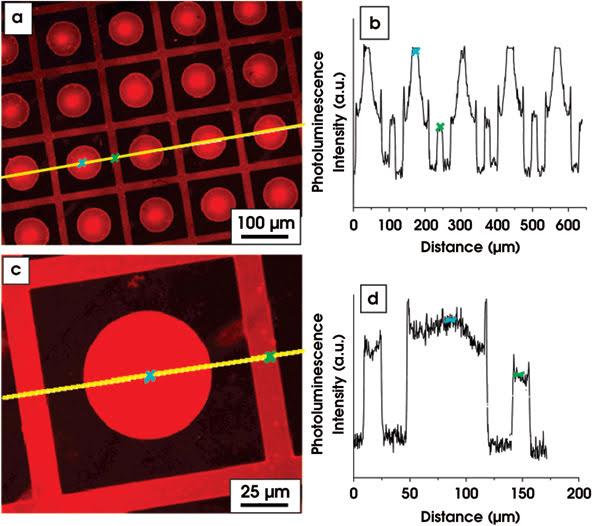 NanoQDLayer_Fig2.jpg