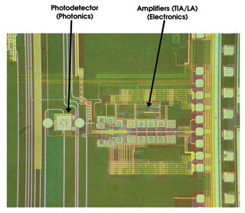 Luxtera_Fig3_Photodetector2.jpg