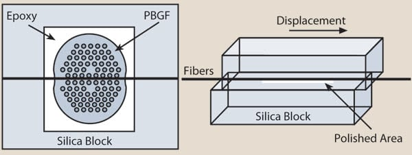 PRcoupler_Fig3.jpg