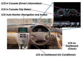 Displaydevicefeat_fig1.jpg
