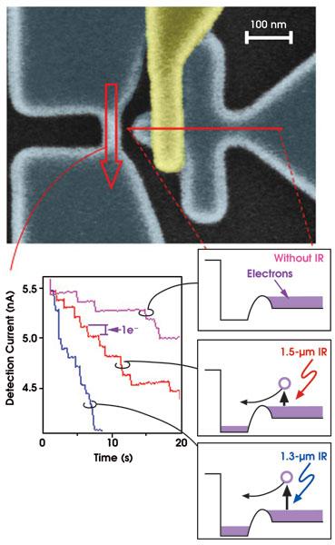 NanoInfrared_photonics1.jpg