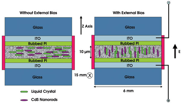 Nanocrystal-nanorod.jpg