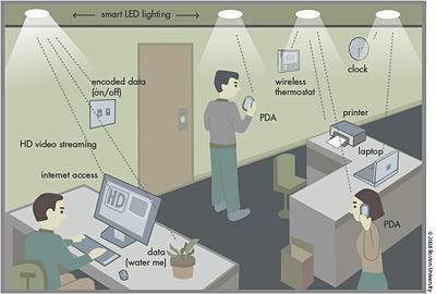 SmartLightingGraphic.jpg