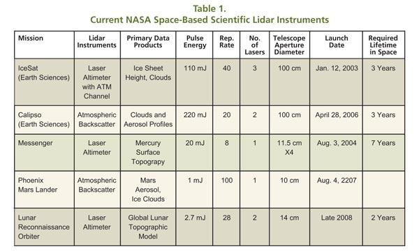 NASA-Feat_Table1.jpg