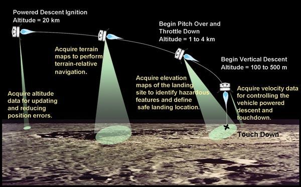 NASA_Fig2.jpg
