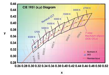 NIST_Fig1.jpg