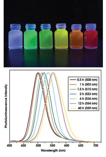 NanoDot_Fig-1_fluorecence.jpg