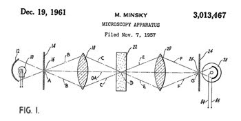 NeuroPhysics_Fig1_Minsky-patent.jpg