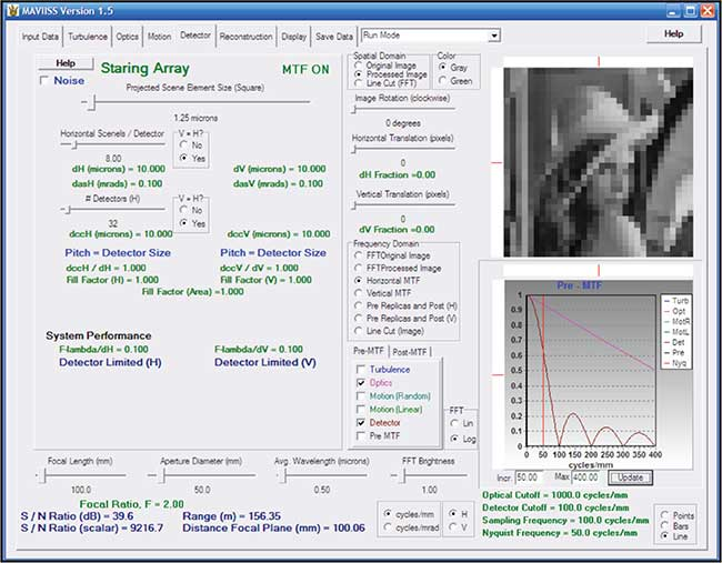 Graphical user interface for MAVIISS setup for 1/2-inch format CCD with 50-mm lens.