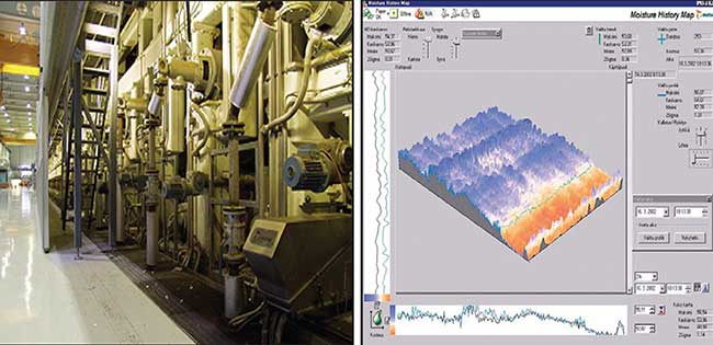 Moisture content monitoring for a paper process as used by Metso Automation.
