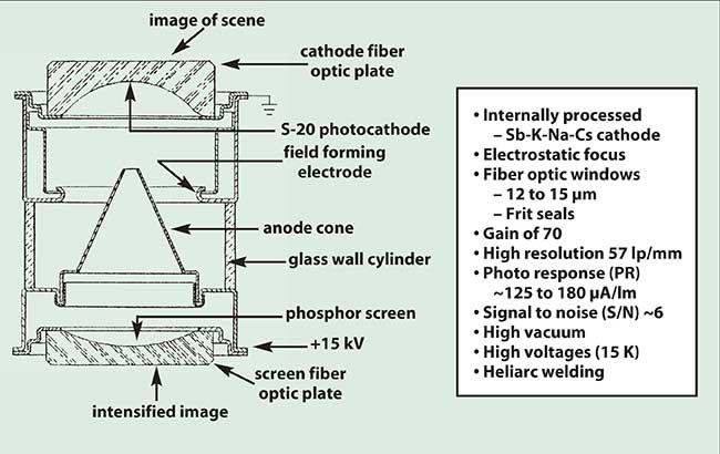 vision monocular wiring diagram vision wiring diagram usbmodels co