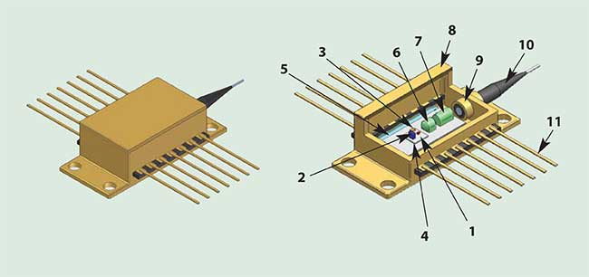 Butterfly package for telecom applications showing the laser chip