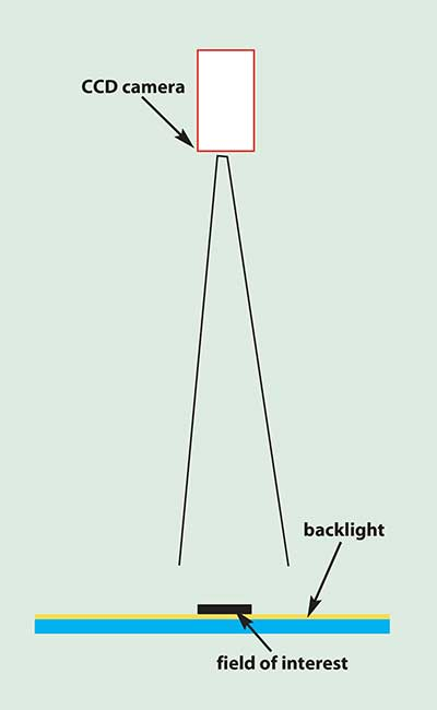 Know or specify source uniformity when transmitted lighting applications (backlight) are employed.