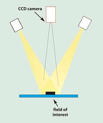 Know or specify reflected uniformity when reflective lighting applications (area lighting) are employed.