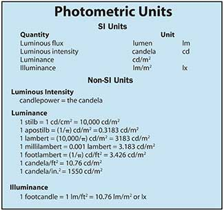 General Reference Photonics Handbook 174 Edu Photonics Com
