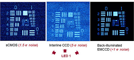 Comparative low light images taken with sCMOS (1.5 electrons read noise @ 400 MHz) vs interline CCD (5 electrons read noise @ 20 MHz vs back-illuminated ...  sc 1 st  Photonics.com & CMOS Breakthrough Unveiled | Research u0026 Technology | Jun 2009 ... azcodes.com