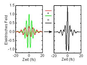 Oscillation.jpg