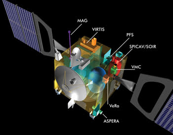 hyperspectral remote sensing and its applications