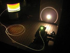 White Light Supercontinuum Power Struggle Euro News