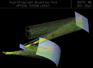 This is an optical system layout created by the OSLO (Optics Software for Layout and Optimization) design program of a high stray light-rejection telescope ... & Sophisticated Software Allows Complex Optical Design | Features ...