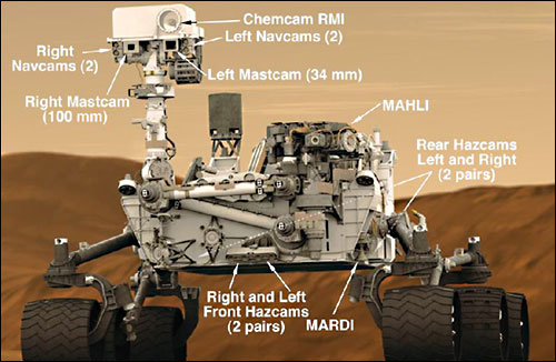 The locations of the 17 cameras on NASA's Curiosity rover.