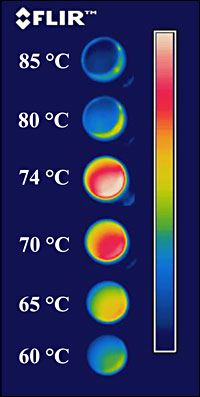 A new coating intrinsically conceals its own temperature from thermal cameras. Courtesy of Mikhail Kats, Harvard SEAS.