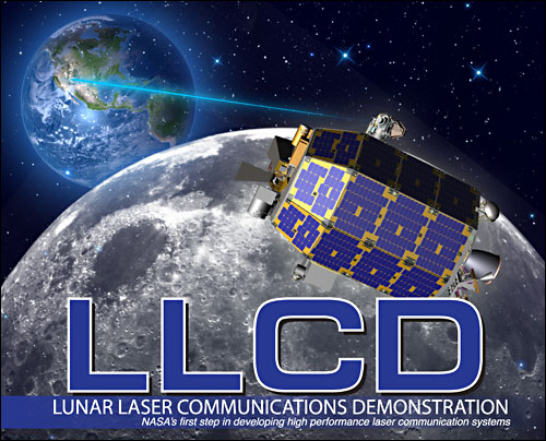 Launched last month aboard NASA's Lunar Atmosphere and Dust Environment Explorer (LADEE), a 100-day robotic mission orbiting the moon, the Lunar Laser Communications Demonstration is NASA's first system for two-way communication using a laser instead of radio waves.