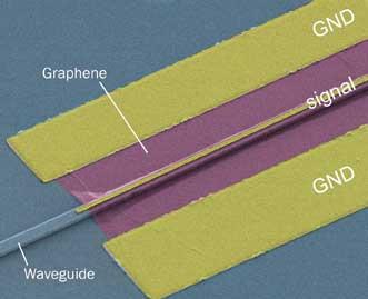 graphene sheet