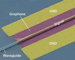 light signal waveguide