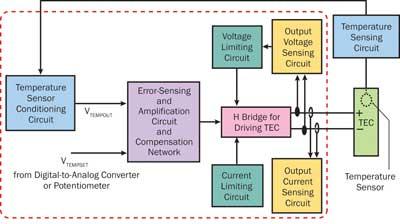 Thermistor furthermore How To Test A Ge Refrigerator Thermistor Sensor besides OM 21 moreover Philips Pressurised Steam Generator GC8220 moreover En. on thermistor sensor