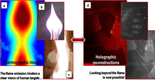 Two images of a human subject as seen through flames. When viewed in infrared or white light, the man is almost completely occluded (left). The new system reproduces the image behind the flames using holography, revealing a man wearing a T-shirt and glasses (right).