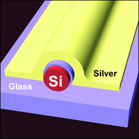 A schematic of silicon nanowire integrated with an omega-shaped metal nanocavity.