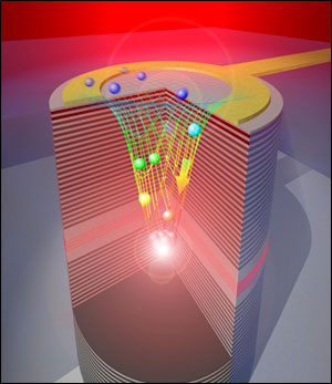 Diagram of the electrically driven polariton laser.