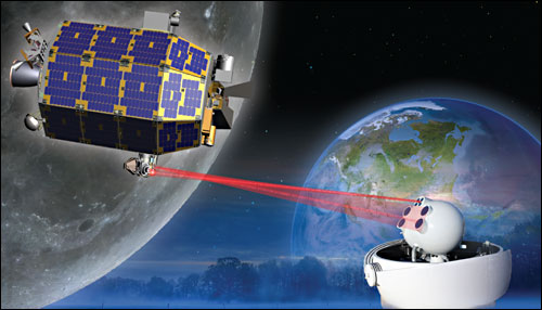 Artist's rendering of the LADEE Spacecraft with LLCD.
