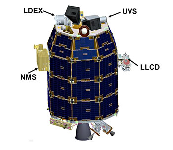 Locations of LADEE's instruments. NASA's Lunar Atmosphere and Dust Environment Explorer (LADEE) is a robotic mission that will orbit the moon to gather detailed information about the lunar atmosphere, conditions near the surface, and environmental influences on lunar dust.