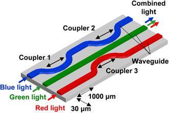 Waveguide Laser Schematic Diagram on