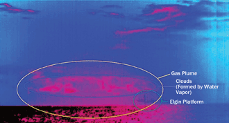 False-color representation of MWIR images enables the detection of the gas plume behind clouds formed by water vapor