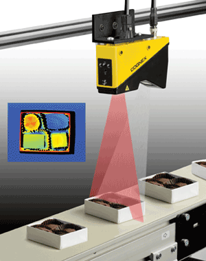Market Growing For Laser Based Machine Vision Technologies